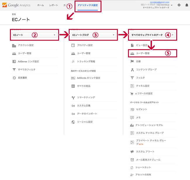 ユーザー管理の設定画面